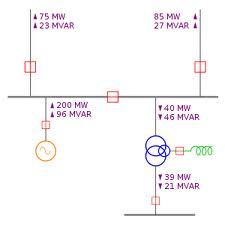Program SAD Berbasis Matlab | Electrical Engineer 144/48 Blog's